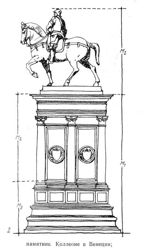 Площадь святого Джованни э Паоло в Венеции