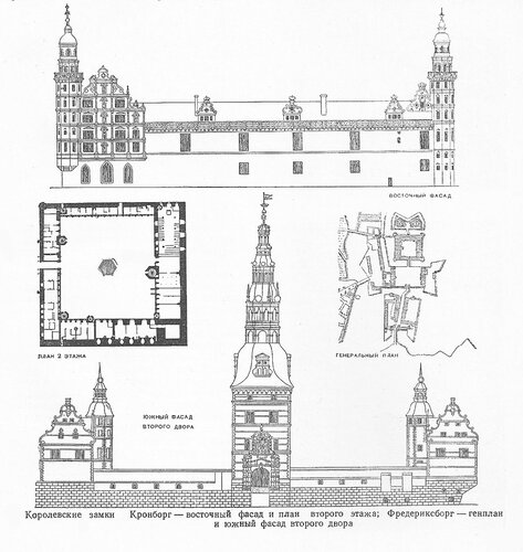 Датские королевские замки, чертежи