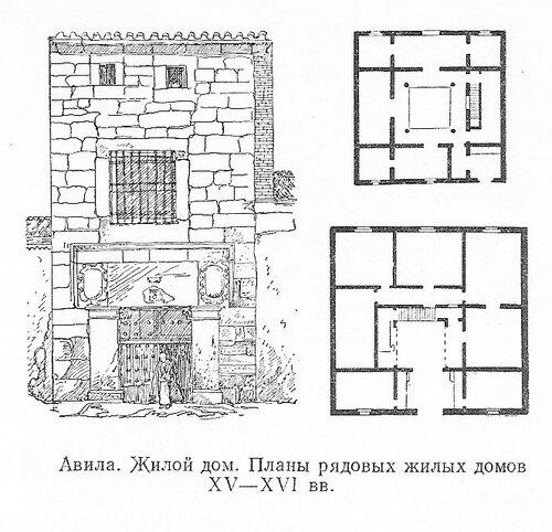 Жилой дом в Авиле XV-XVI вв., чертежи