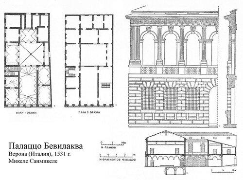 Палаццо Бевилаква, чертежи