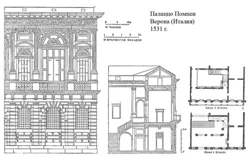 Палаццо Помпеи, чертежи