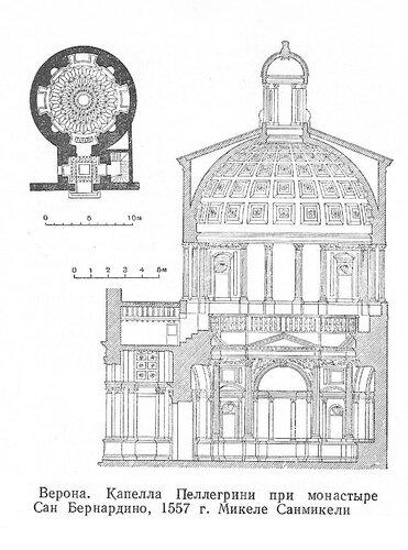 Капелла Пеллегрини при монастыре Сан Бернардино, чертежи