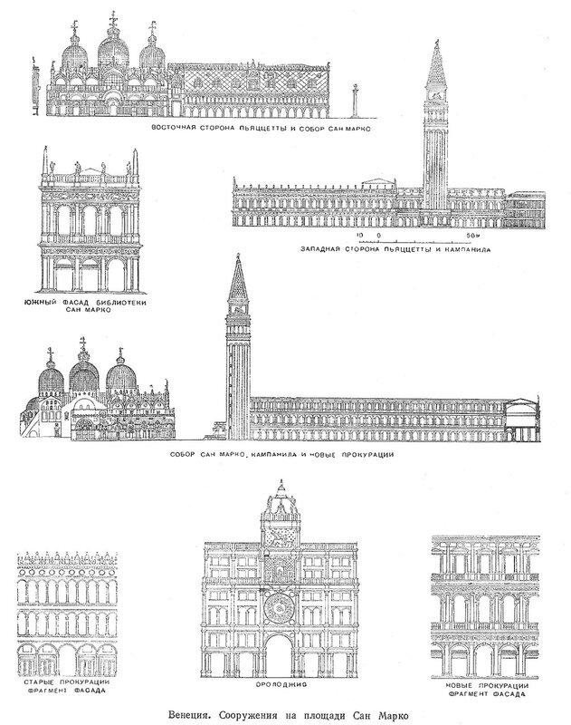 Площадь Сан Марко и Пьяццетта в Венеции, Италия, фасады зданий, образующих площадь