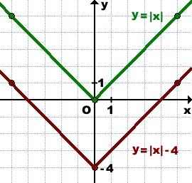 grafik-modulya-x-4
