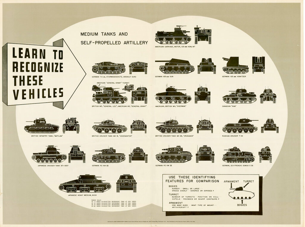 Learn to recognize these vehicles - medium tanks and self-propelled artillery.
