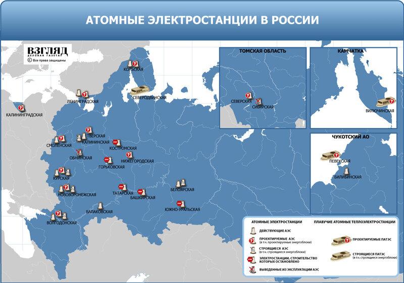 Атомные электростанции в России