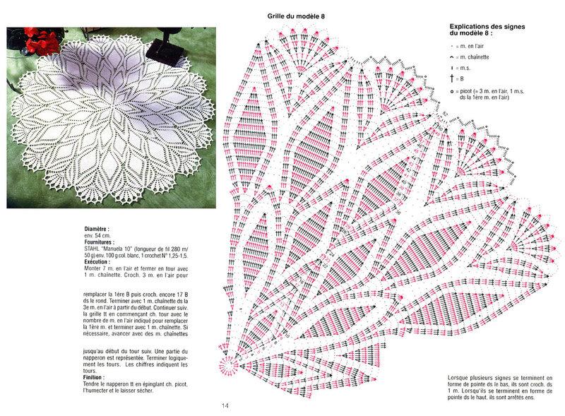 Схемы больших салфеток вязанных крючком