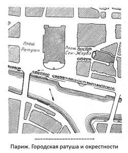 Площадь Ратуши и площадь Сен-Жервэ в Париже, план