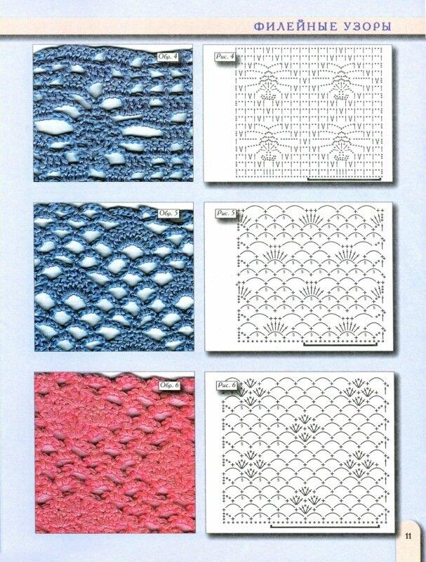 Схемы картинок для вязания для детей Кошки и коты.  Вязание крючком схемы бесплатно.