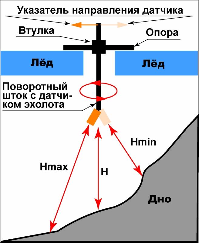 http://img-fotki.yandex.ru/get/4613/15530586.9/0_95fb7_721dd8a6_orig.jpg