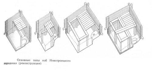 Основные типы осадного жилища Новотроицкого городица (реконструкция)