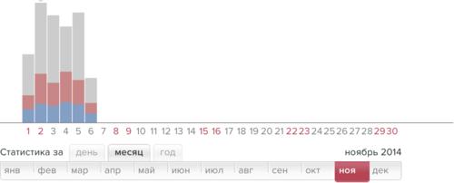Снимок экрана 2014-11-06 в 14.50.26.png