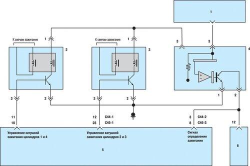 5 блок управления двигателем