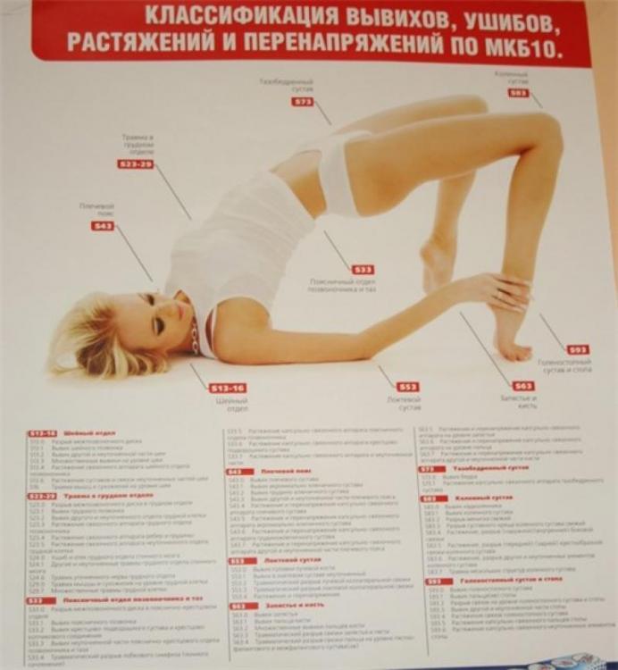 Ушиб коленного сустава код по мкб 10 стабилизация плечевого сустава по латарже