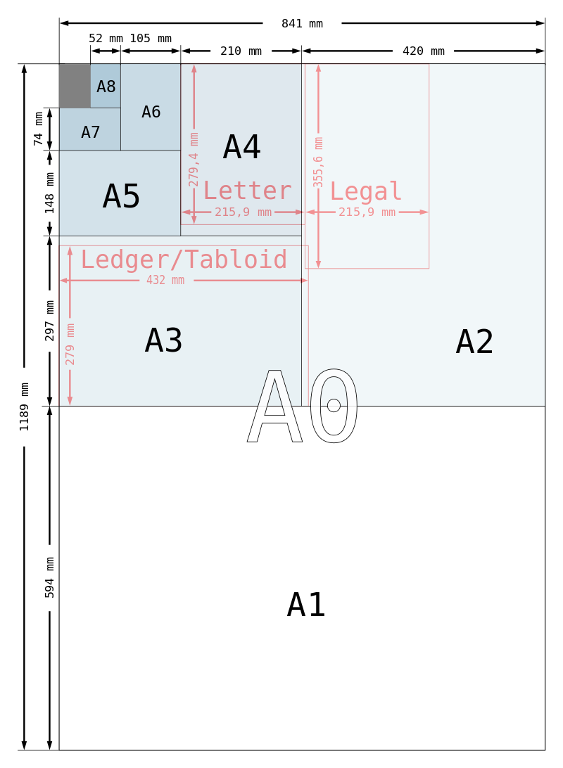 A_size_illustration2_with_letter_and_legal.svg.png