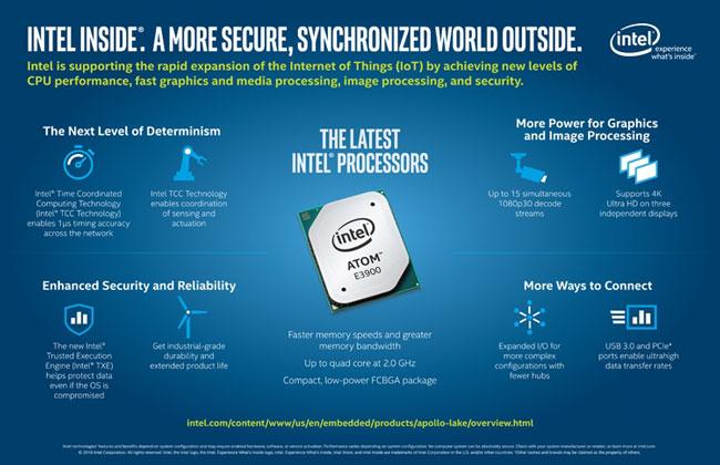 Процессоры Intel Atom E3900: для неподъёмных вещей сподключением кИнтернету