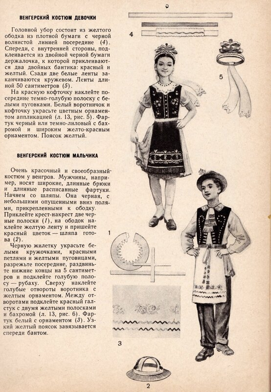 Венгерские костюмы