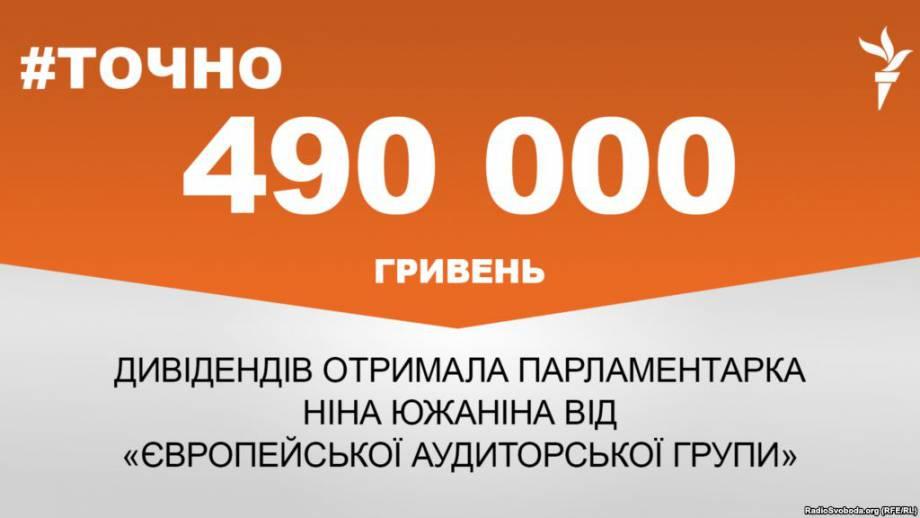 Депутат Рады Нина Южанина получила 490 тысяч гривен дивидендов от «Европейской аудиторской группы» – #Точно