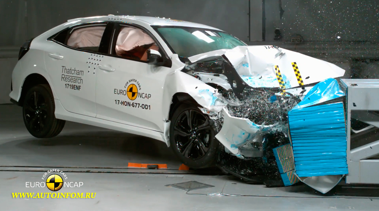 Full Crash Test Honda Civic 2017