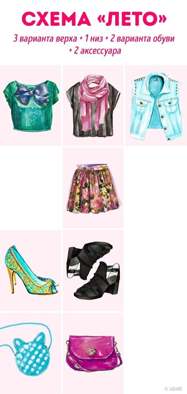 © depositphotos  1комплект = 1низ (юбки, брюки, платья) + 2–3 варианта верха (свитшоты, кард
