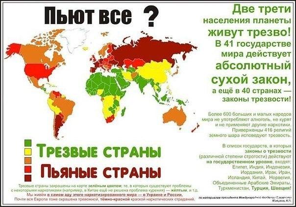 11 сентября Всероссийский день трезвости. Поздравляем вас!