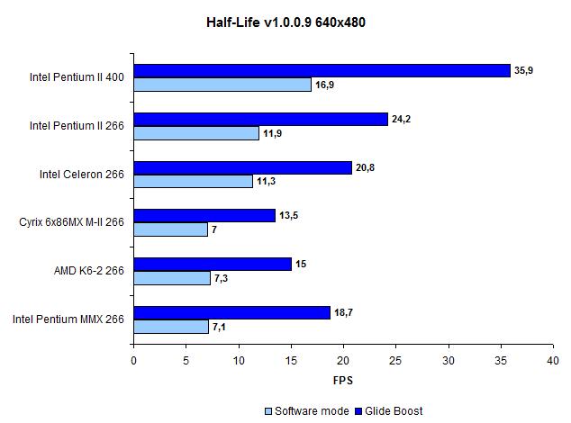 Half-Life 640 2.png