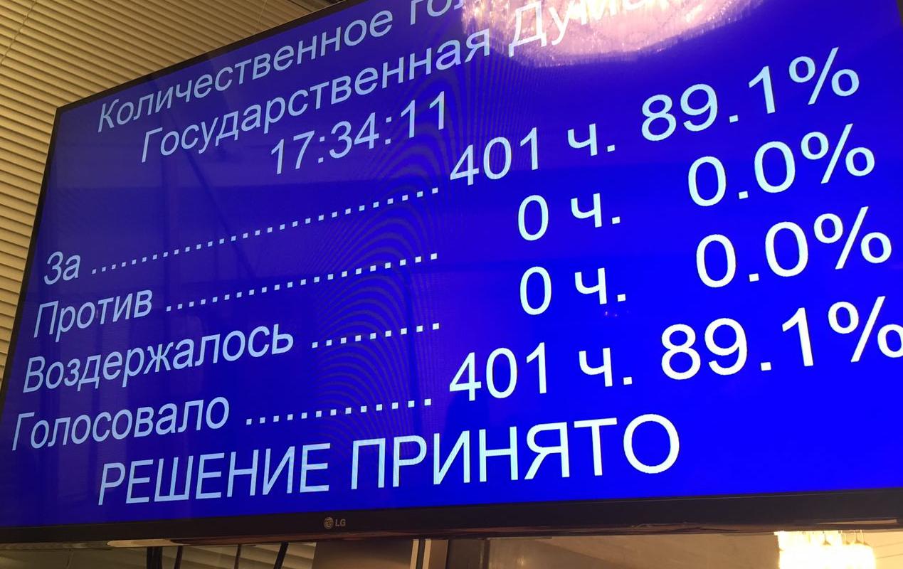 В ГД единогласно проголосовали за обращение к парламентам мира из-за удара США