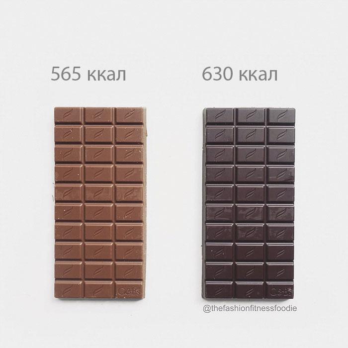 И снова между 100 граммами молочного шоколада и 100 граммами 85-процентного горького шоколада разниц