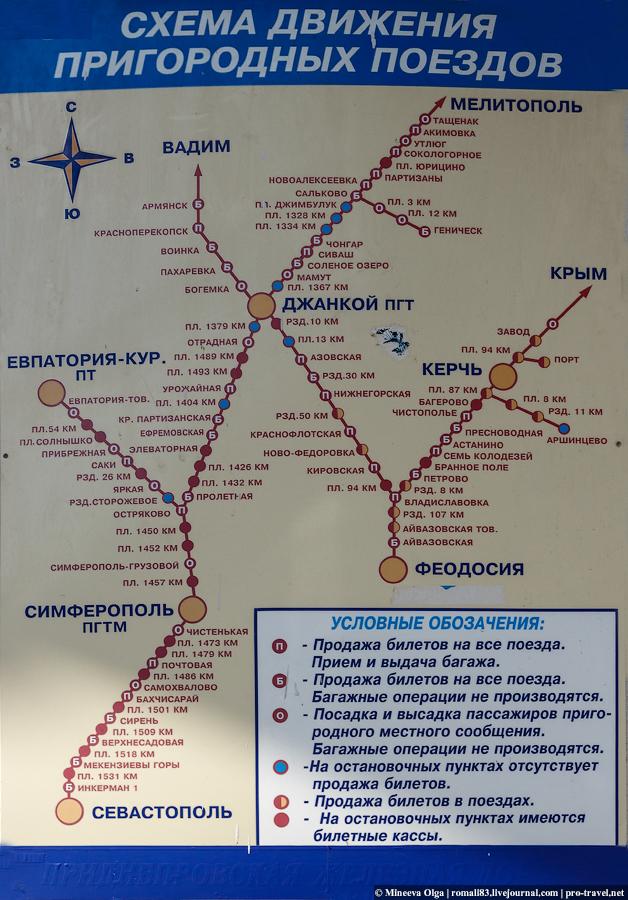 Электрички Крыма
