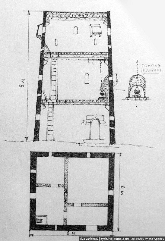 План полубоевой башни
