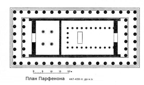 План Парфенона  447–438 до н.э.  Иктин и Калликрат