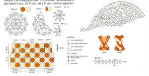 Изображение из галереи Вязан и Вязание крючком схемы и описание...