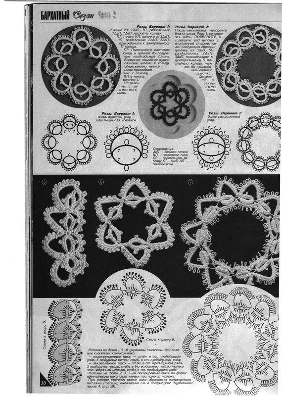 Шнуры, цепочки, тесьма - применение. Материалы, приспособления для их создания.  0_4d565_b672de84_XL