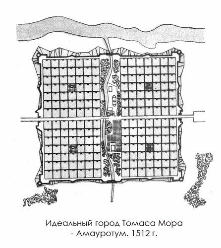 Амауротум  - идеальный город Томаса Мора, план