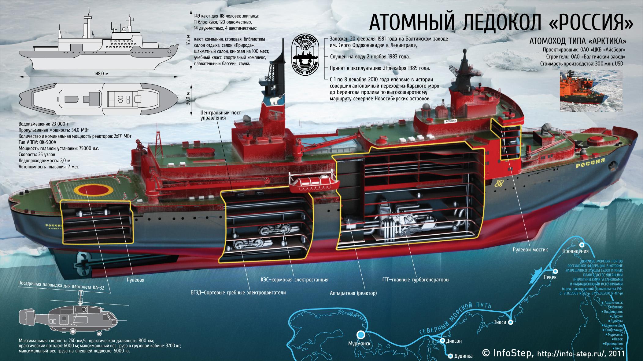 ships_ledokol_russia_090911_http.jpg