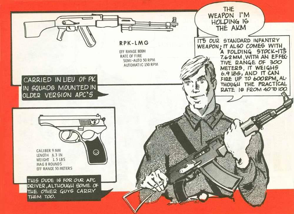 Общий вид автомата АКМ, ручного пулемета РПК и пистолета Макарова
