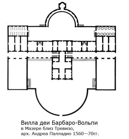 Вилла Барбаро-Вольпи в Мазере, план, архитектор Андера Палладио