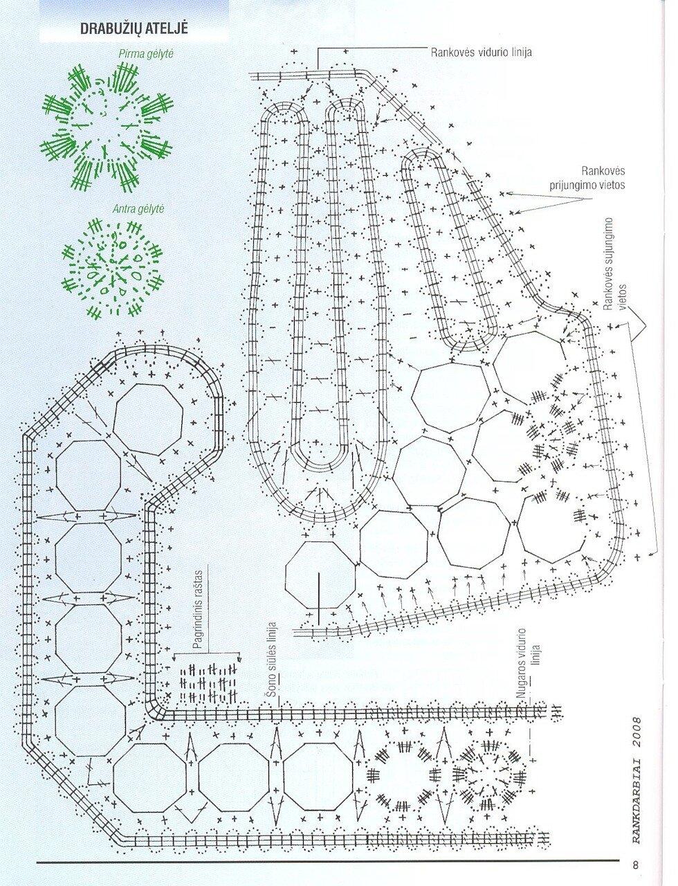 схемы ажурного жакета