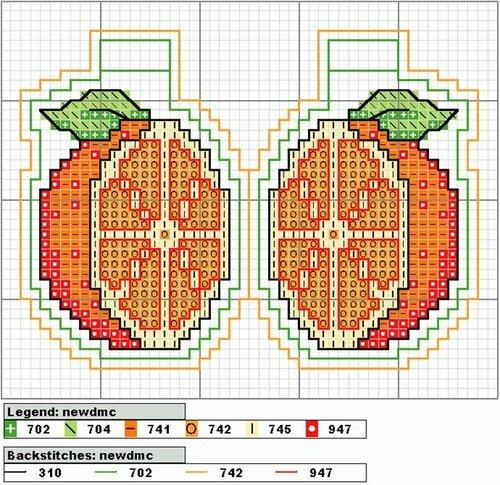 Греуфрут или лимон
