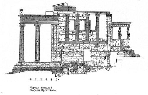 Эрехтейон на Афинском акрополе, западный фасад