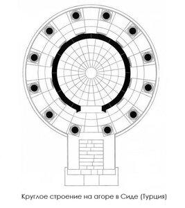 Круглое строение на агоре, план