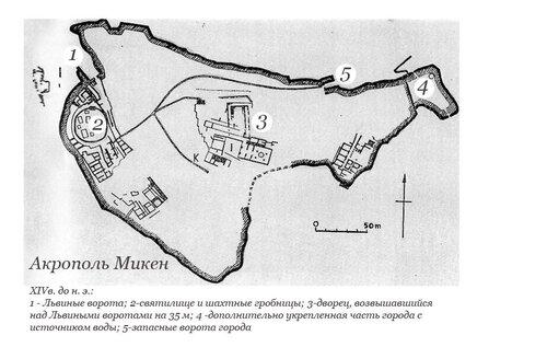 Микенский акрополь, генплан