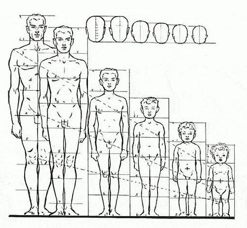 Раннее развитие детей - Как рисовать машинку.