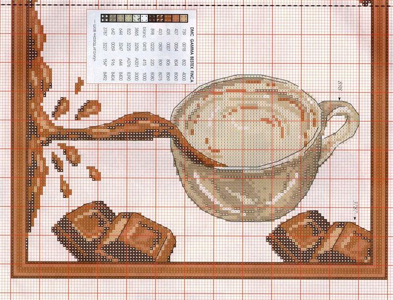 Схема картины чашки на чашке