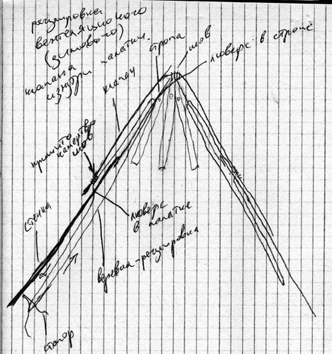 пошив палатки-типи (или шатра)