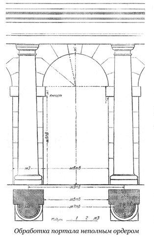 Обработка портала неполным тосканским ордером
