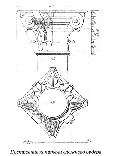 Построение капители композитного / сложного ордера по Виньоле, чертеж