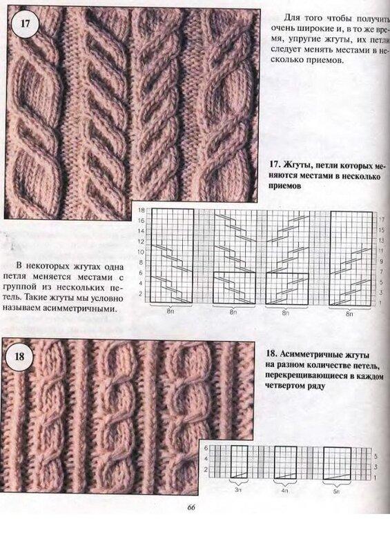 Узоры жгуты спицами со схемами описанием