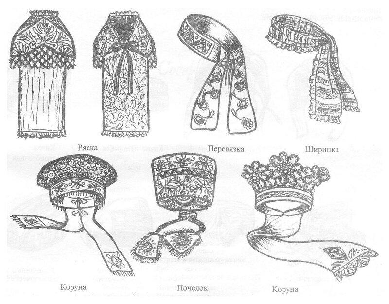 Русские девичьи и женские головные уборы