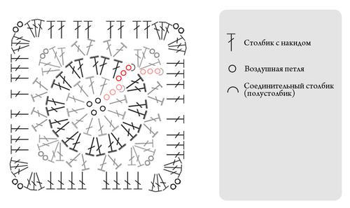 Схемы бабушкиных квадратов.
